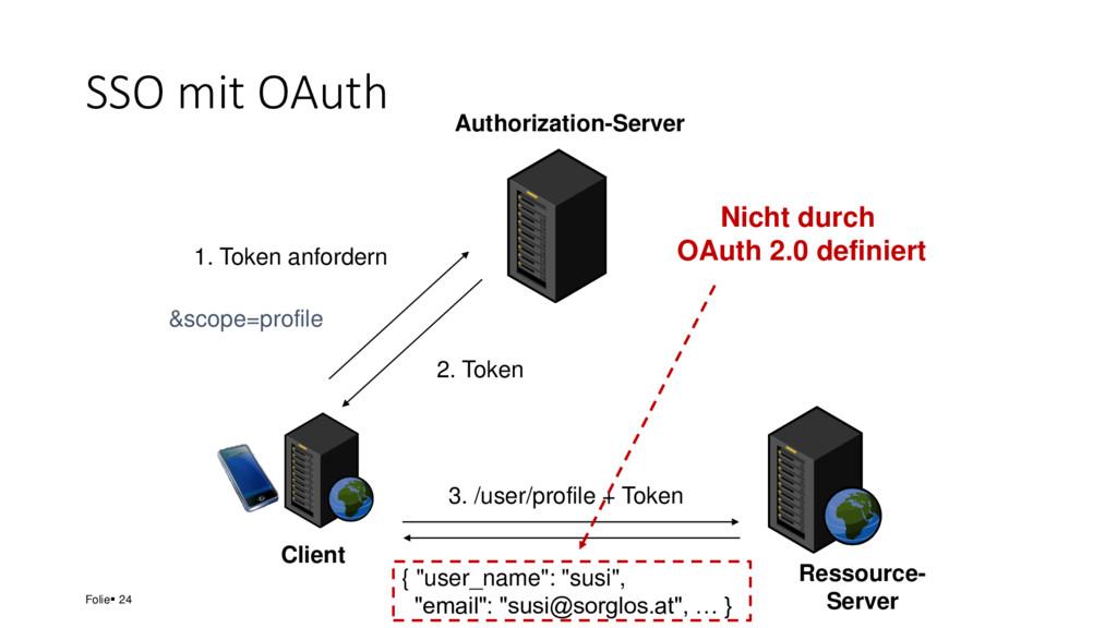 SSO mit OAuth Folie▪ 24 Client Authorization-Se...