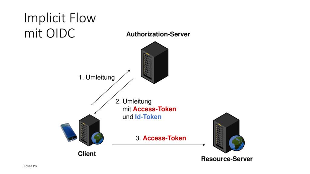 Implicit Flow mit OIDC Folie▪ 26 Client Authori...