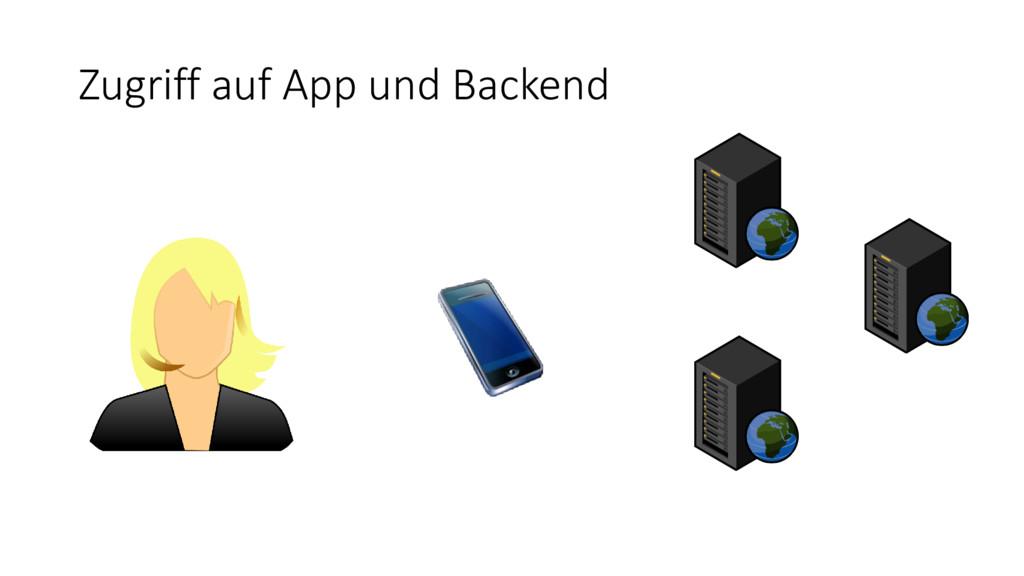 Zugriff auf App und Backend