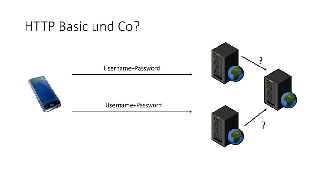 HTTP Basic und Co? Username+Password Username+P...
