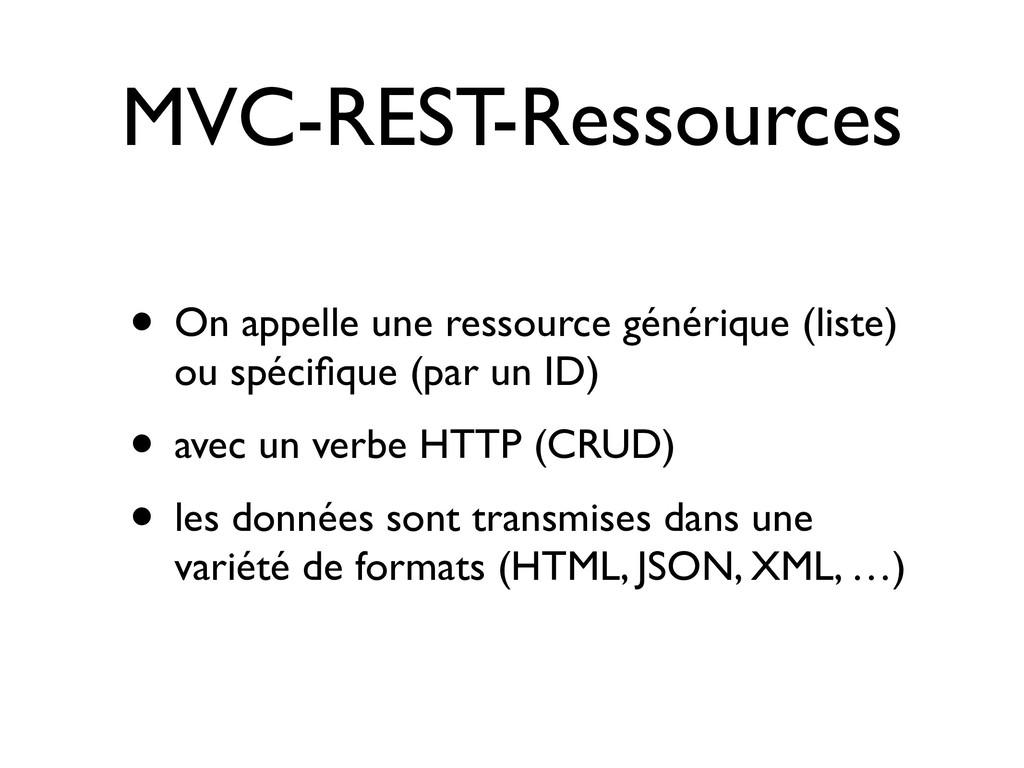 MVC-REST-Ressources • On appelle une ressource ...