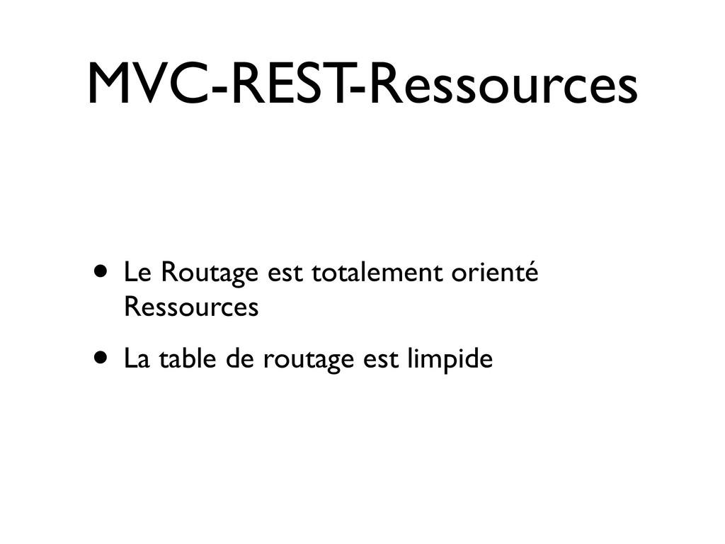 MVC-REST-Ressources • Le Routage est totalement...