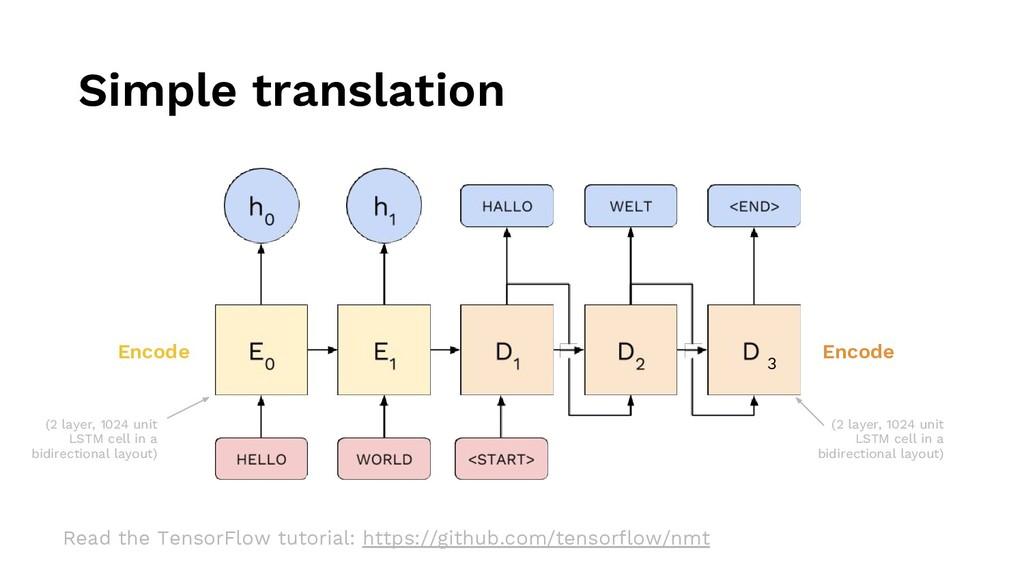 Simple translation Read the TensorFlow tutorial...