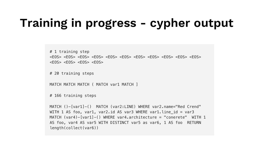 Training in progress - cypher output