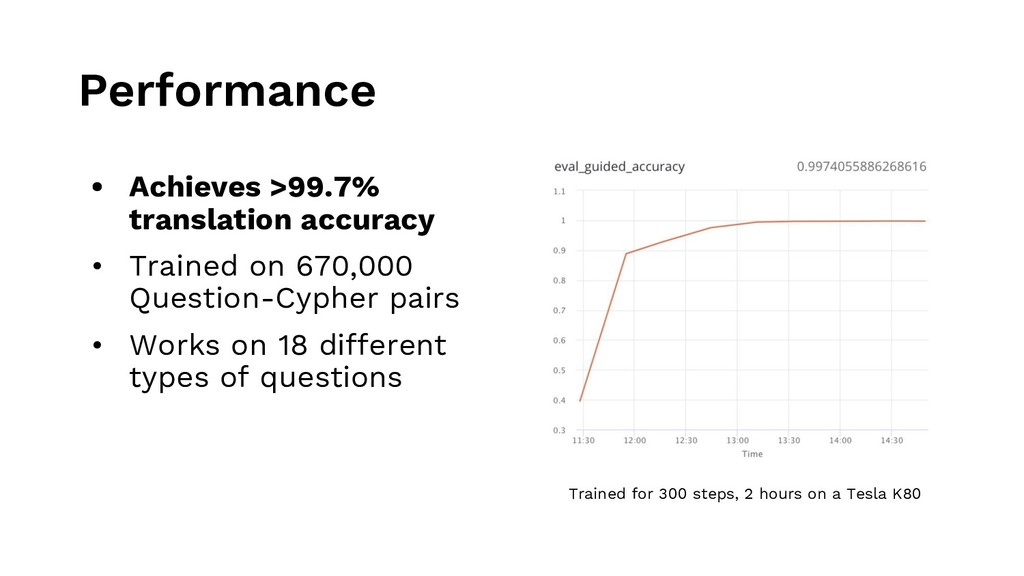 Performance • Achieves >99.7% translation accur...