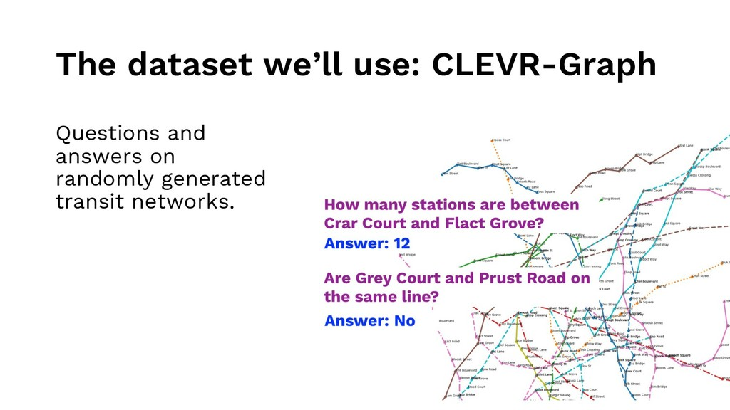 The dataset we'll use: CLEVR-Graph Questions an...