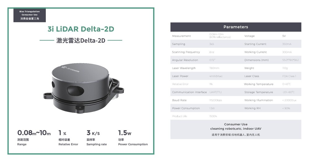 3i LiDAR Delta-2D 激光雷达Delta-2D 测距范围 Range 0.08m...