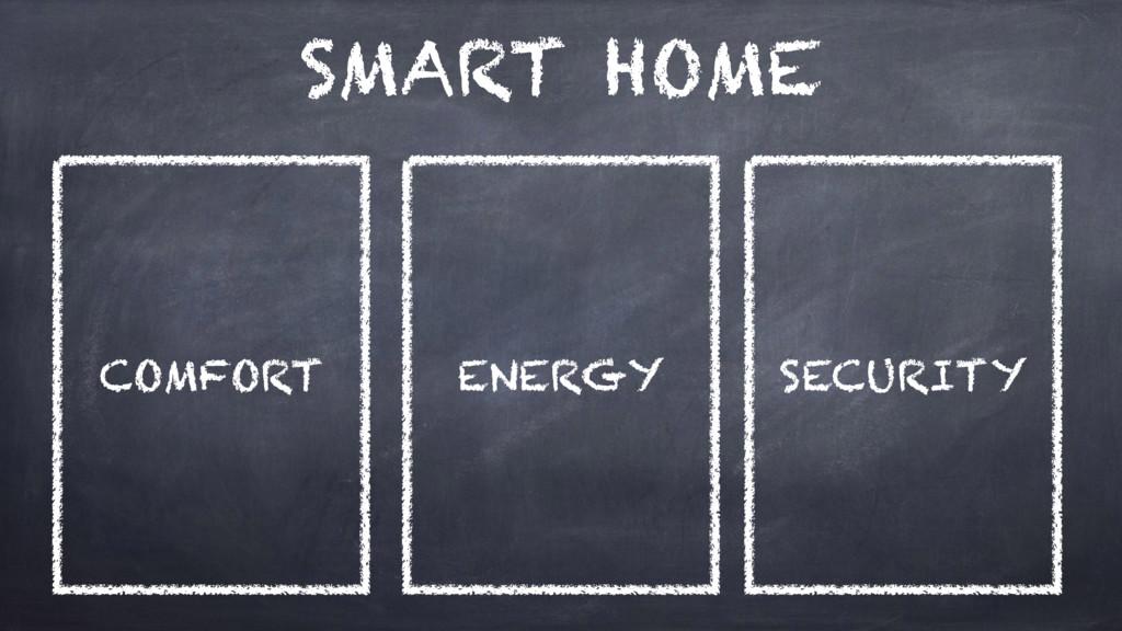 SMART HOME ENERGY COMFORT SECURITY