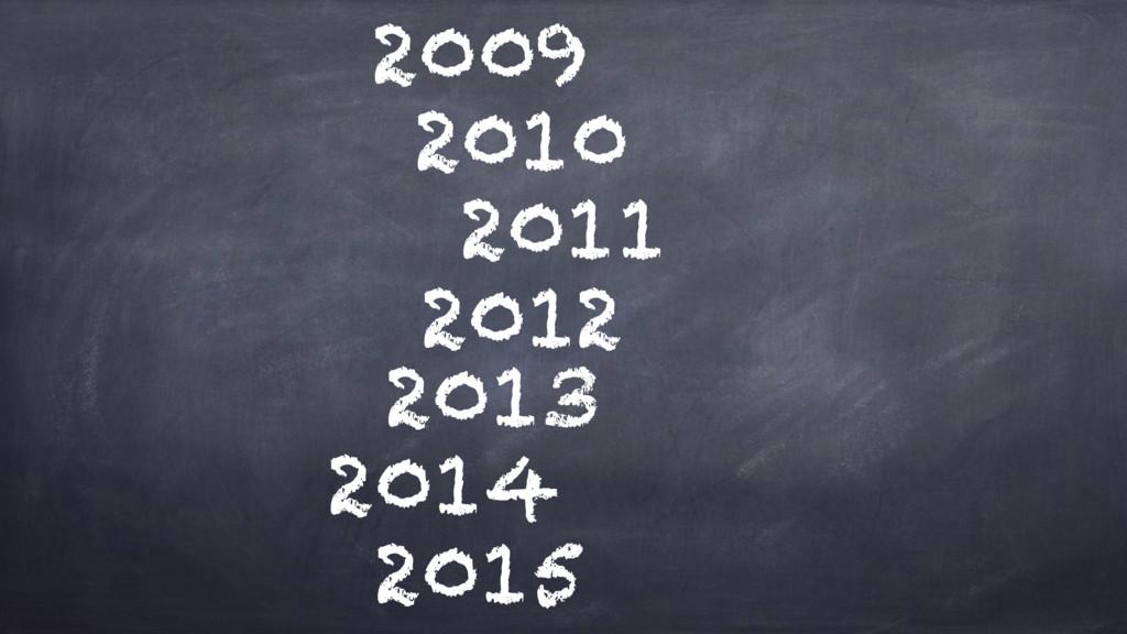 2009 2010 2011 2012 2013 2014 2015