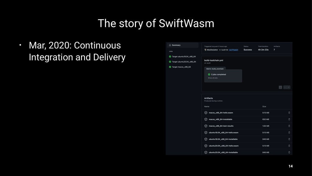 The story of SwiftWasm • Mar, 2020: Continuous ...