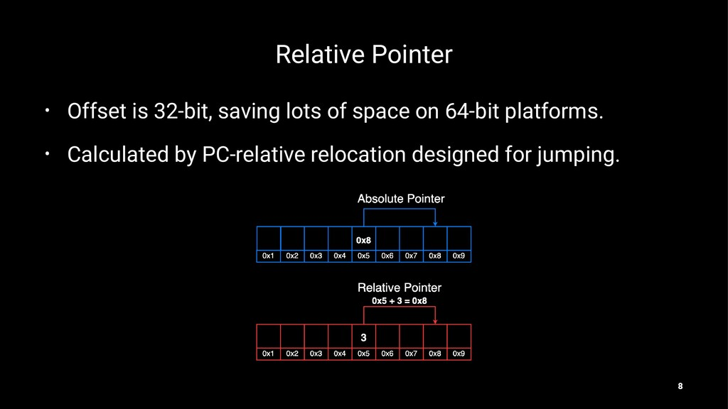 Relative Pointer • Offset is 32-bit, saving lot...