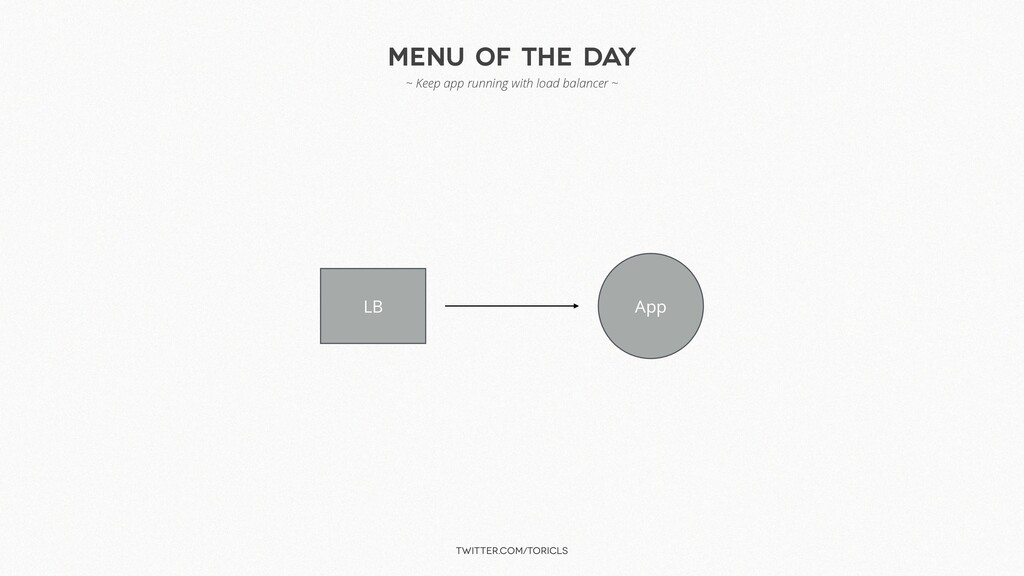twitter.com/toricls Menu Of the Day LB App ~ Ke...