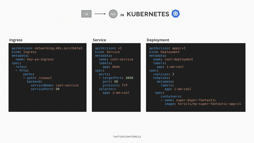 twitter.com/toricls in Kubernetes apiVersion: n...