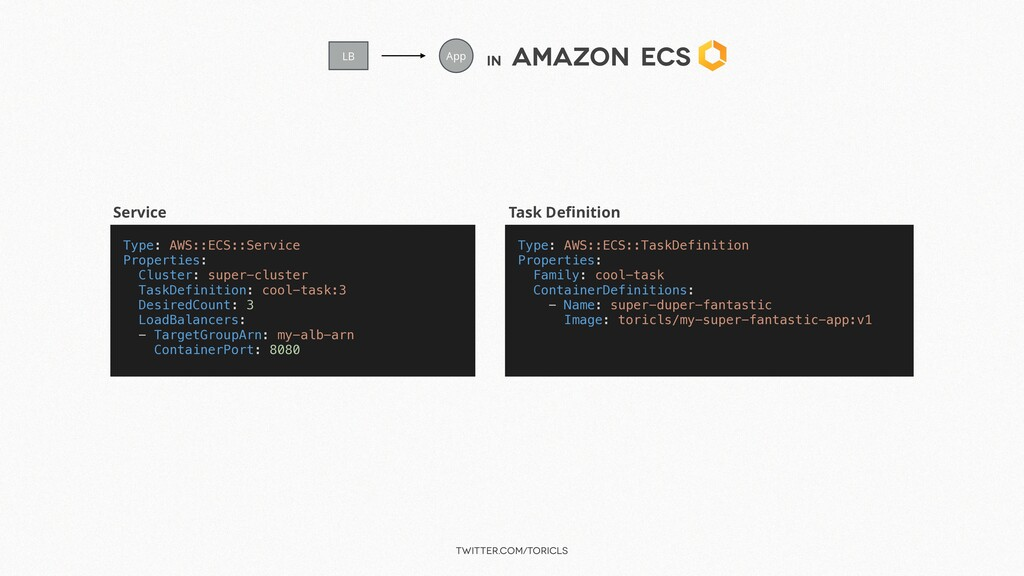 twitter.com/toricls in Amazon ECS Type: AWS::EC...