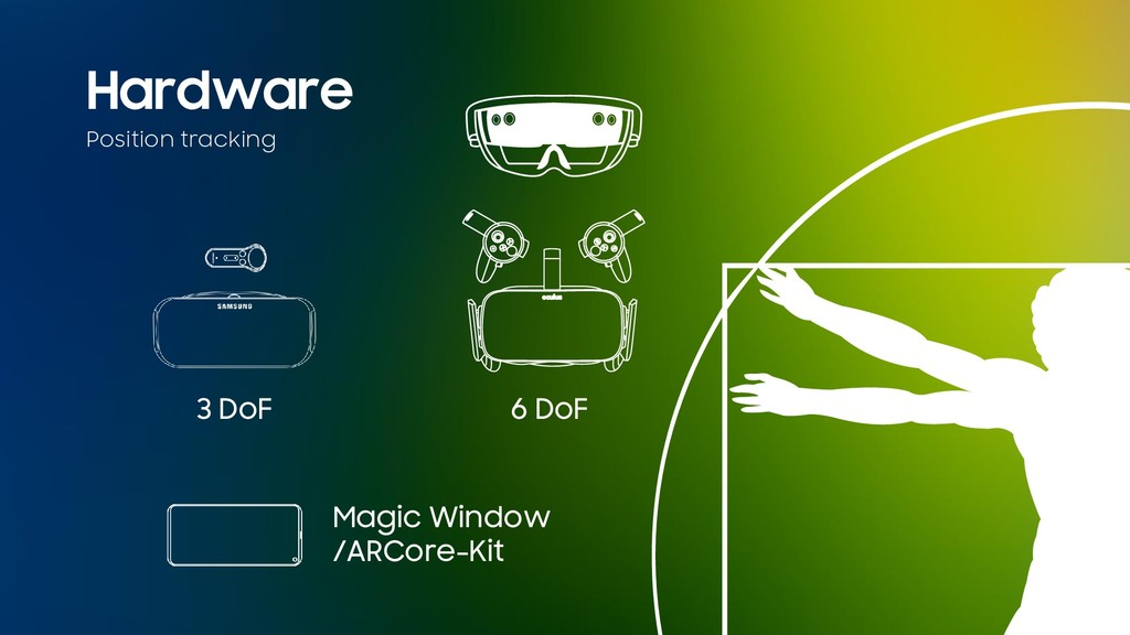 Hardware 6 DoF 3 DoF Magic Window /ARCore-Kit P...