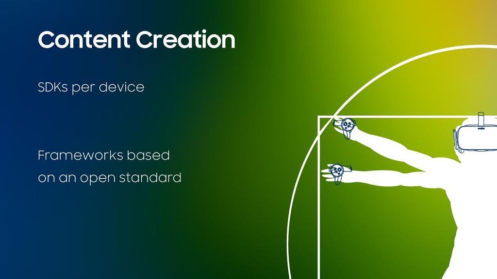Content Creation SDKs per device Frameworks bas...