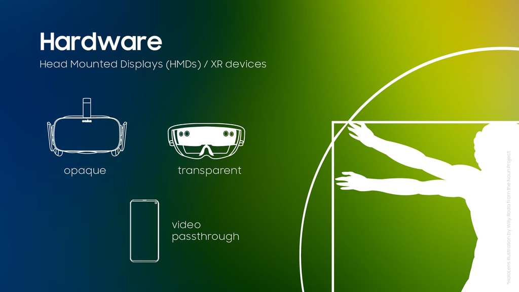 Hardware opaque transparent video passthrough H...