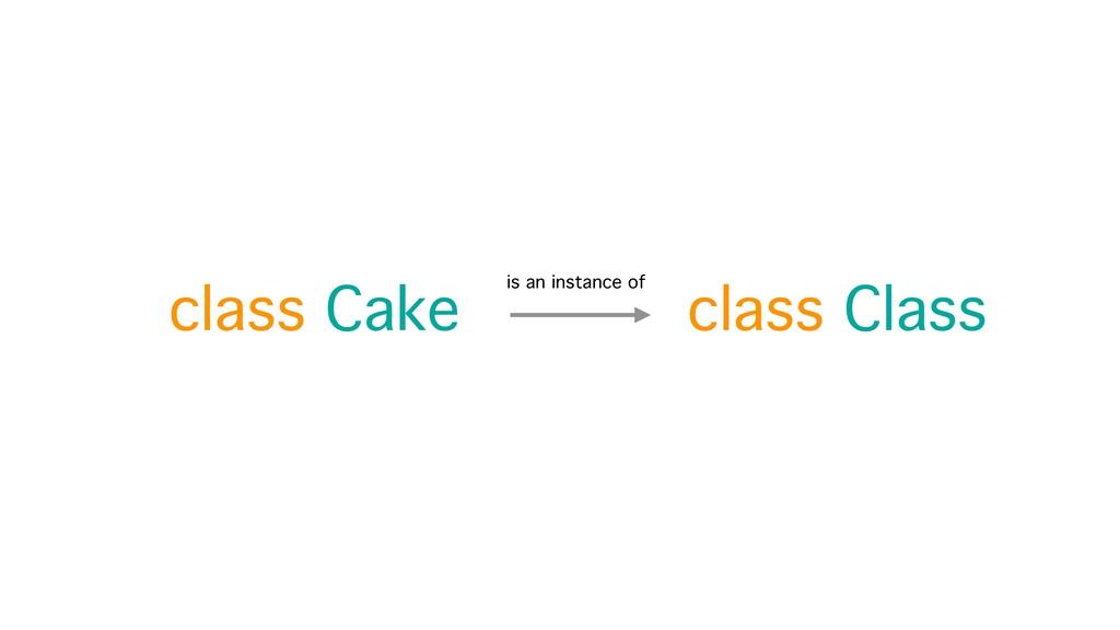class Cake is an instance of class Class
