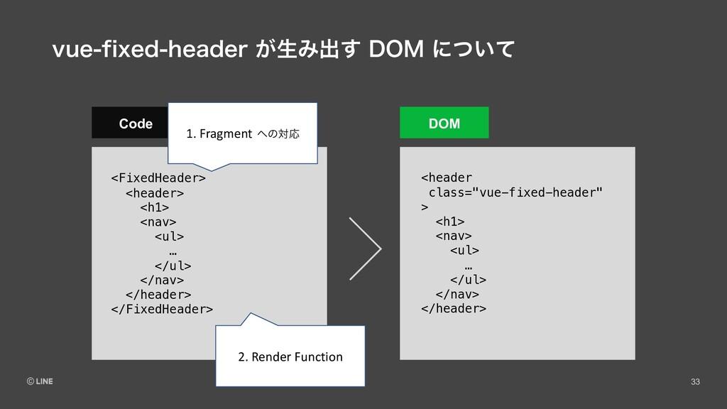 Code DOM WVFGJYFEIFBEFS͕ੜΈग़͢ %0.ʹ͍ͭͯ <Fixed...
