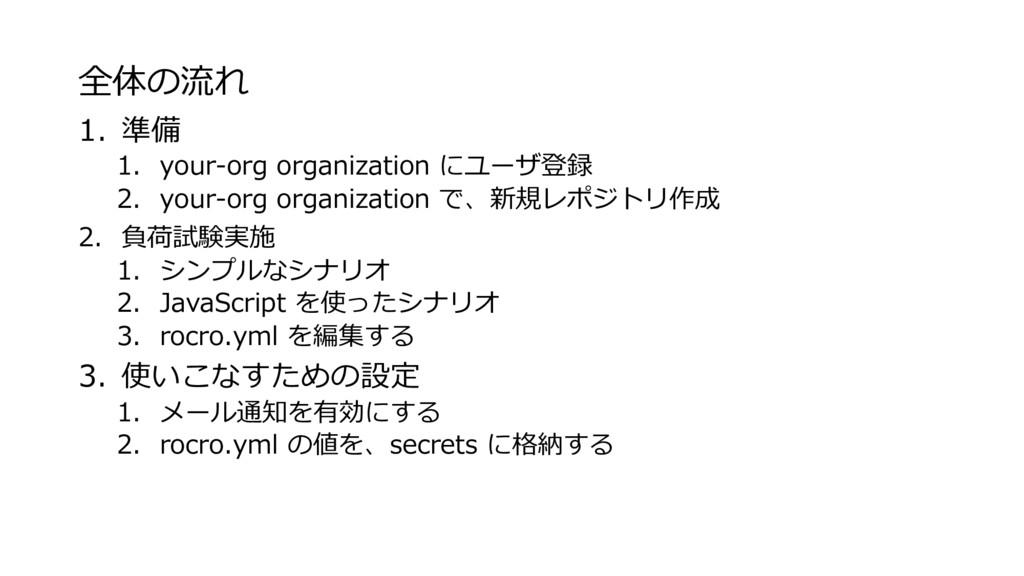 全体の流れ 1. 準備 1. your-org organization にユーザ登録 2. ...