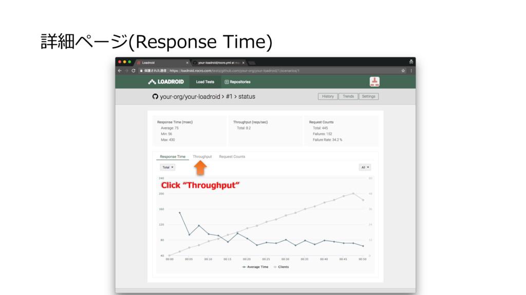 """詳細ページ(Response Time) Click """"Throughput"""""""