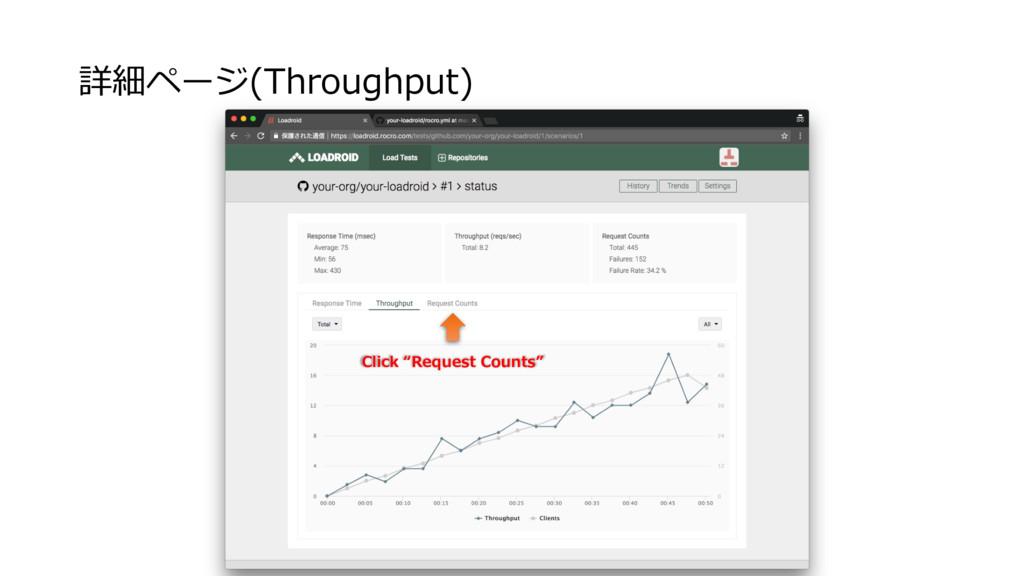"""詳細ページ(Throughput) Click """"Request Counts"""""""