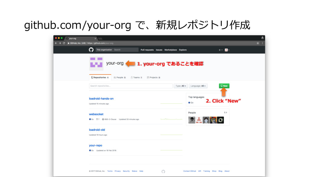 """github.com/your-org で、新規レポジトリ作成 2. Click """"New"""" ..."""