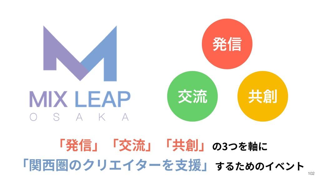 !102 Mix Leap ൃ৴ ަྲྀ ڞ 「発信」「交流」「共創」の3つを軸に 「関⻄圏の...