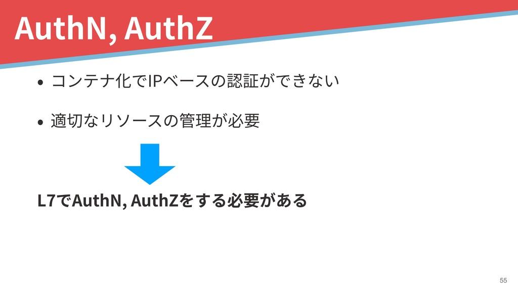!55 AuthN, AuthZ • コンテナ化でIPベースの認証ができない • 適切なリソー...