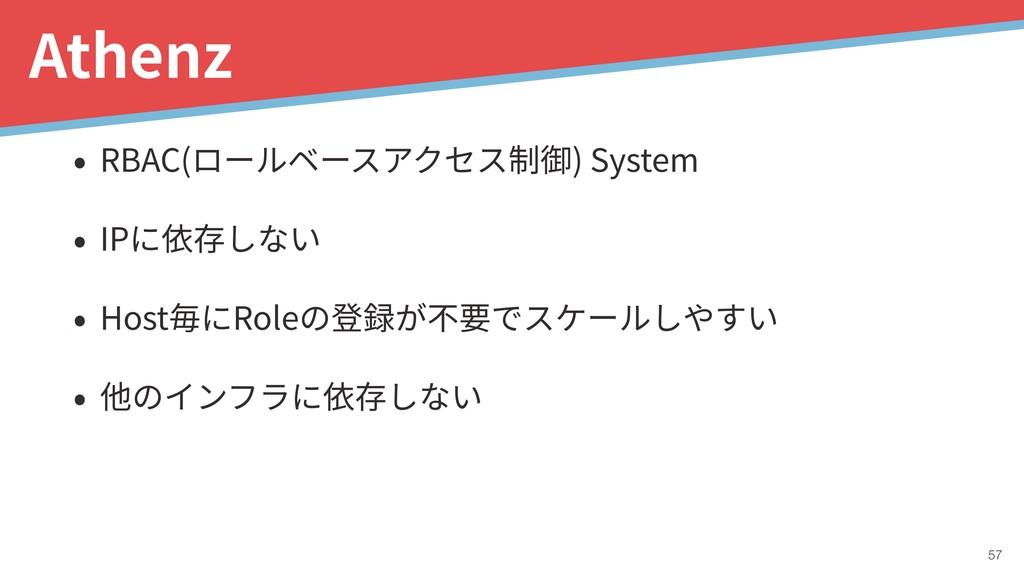 !57 Athenz • RBAC(ロールベースアクセス制御) System • IPに依存し...
