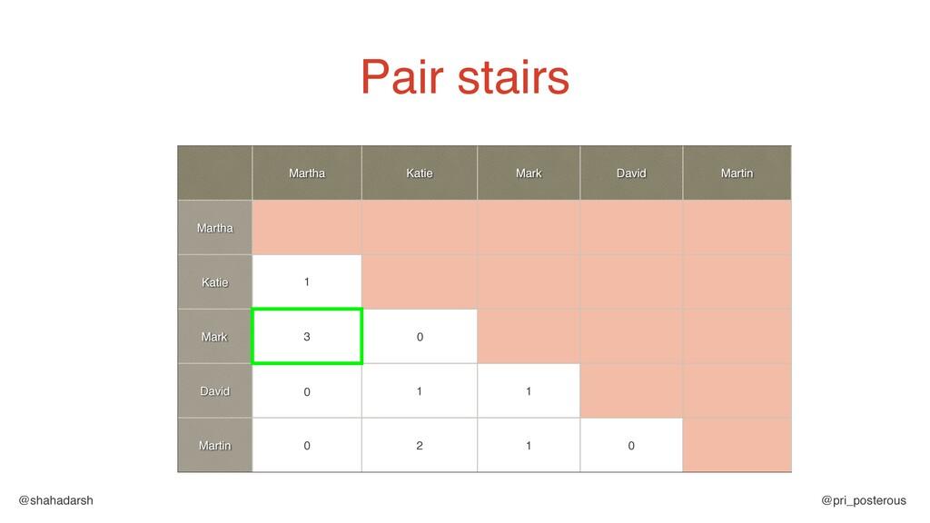 @shahadarsh @pri_posterous Pair stairs Martha K...