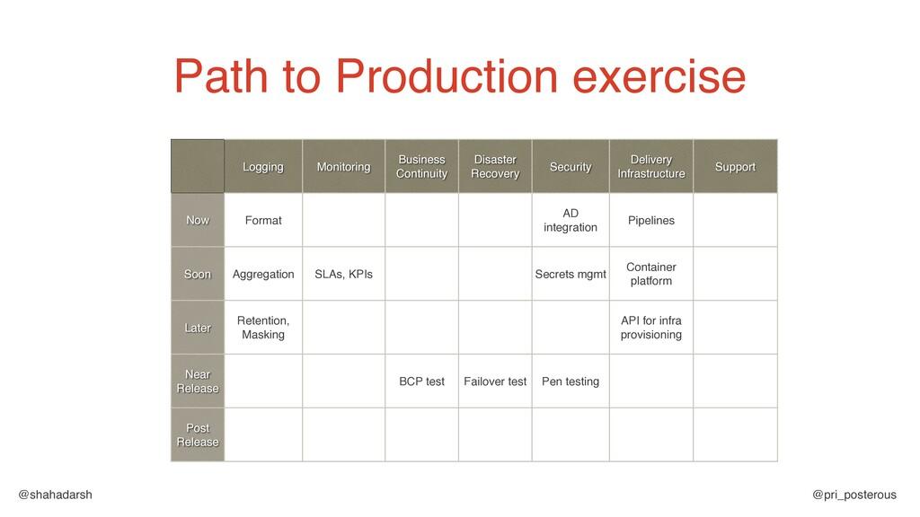@shahadarsh @pri_posterous Path to Production e...