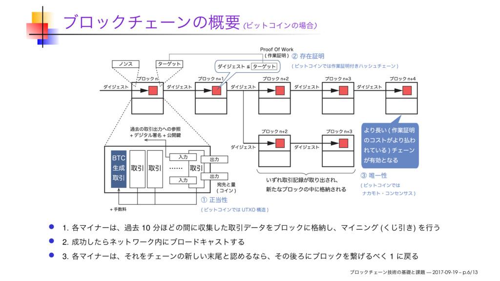 ( ) 1. 10 ( ) 2. 3. 1 — 2017-09-19 – p.6/13