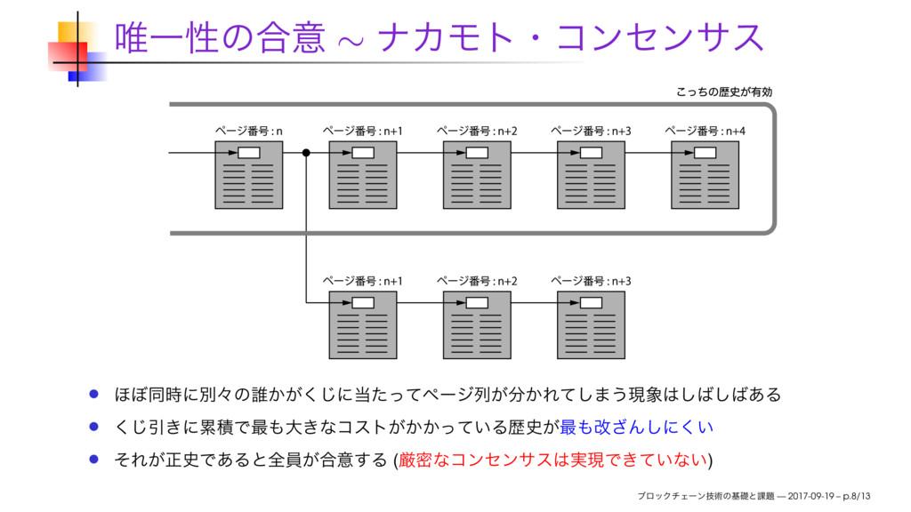 ∼ ( ) — 2017-09-19 – p.8/13