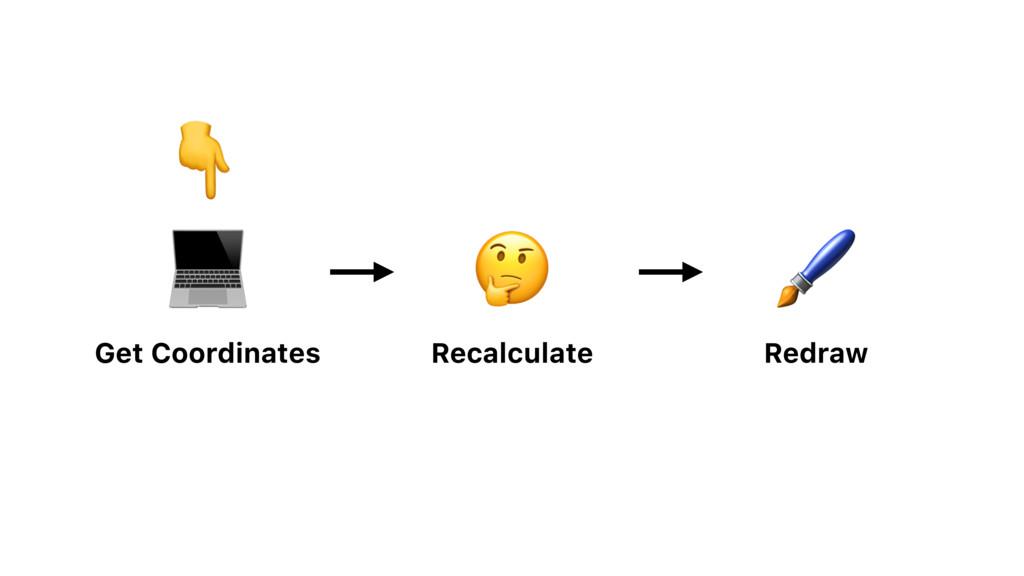 Get Coordinates  Recalculate  Redraw