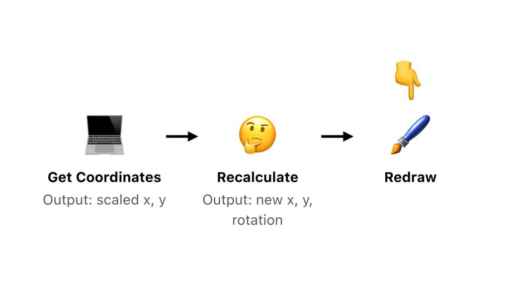 Get Coordinates  Recalculate  Redraw   Output: ...