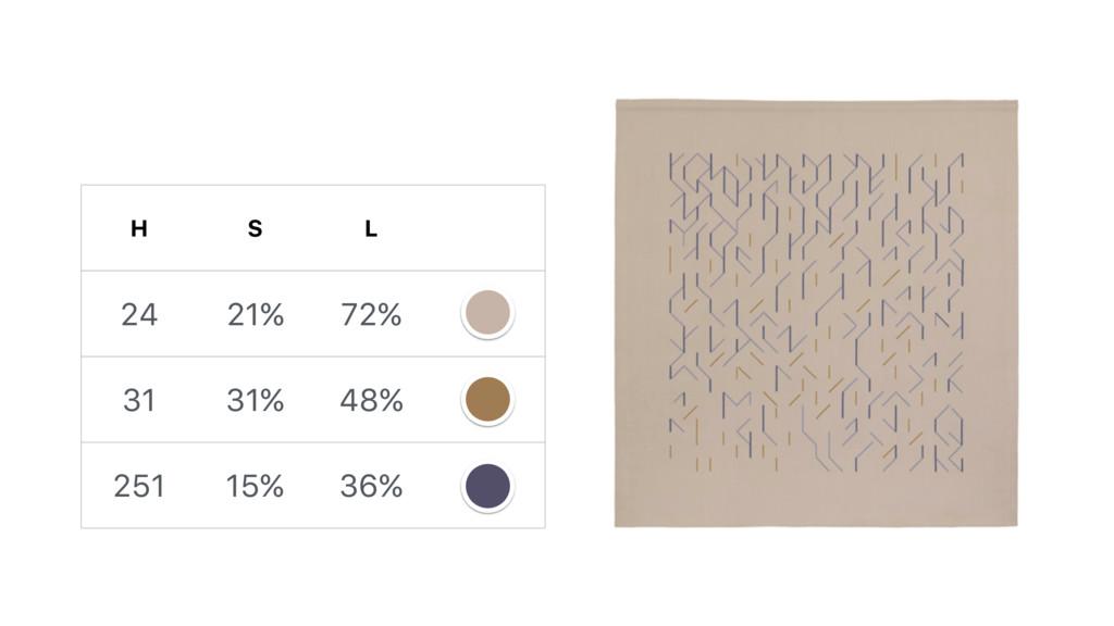 H S L 24 21% 72% 31 31% 48% 251 15% 36%