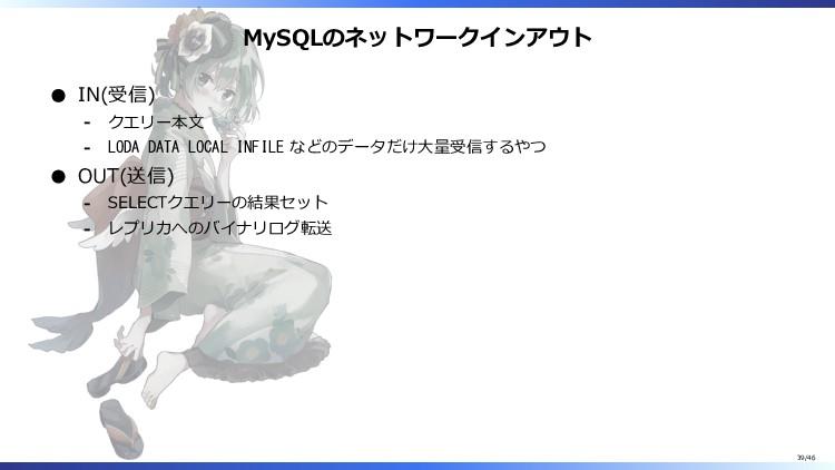 MySQLのネットワークインアウト IN(受信) クエリー本文 ‐ LODA DATA LOC...