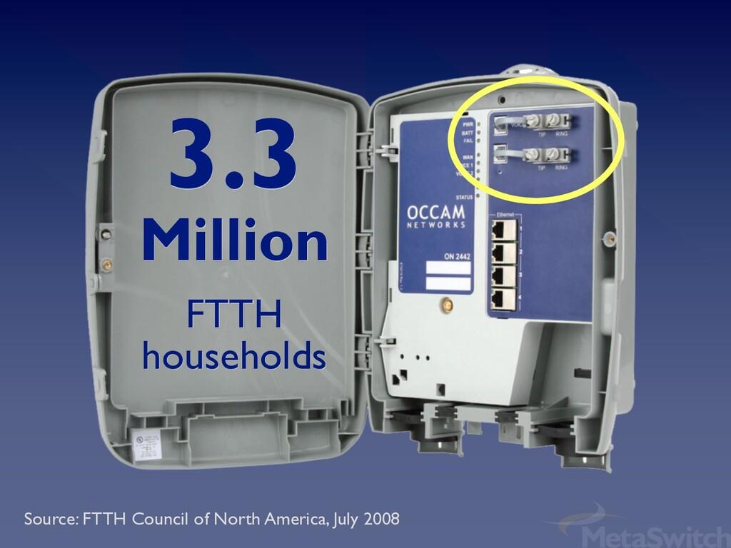 3.3 Million FTTH households Source: FTTH Counci...