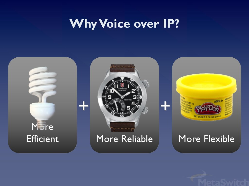 Why Voice over IP? More Flexible More Efficient...