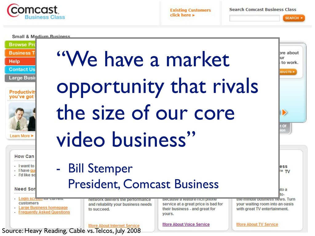 Source: Heavy Reading, Cable vs. Telcos, July 2...