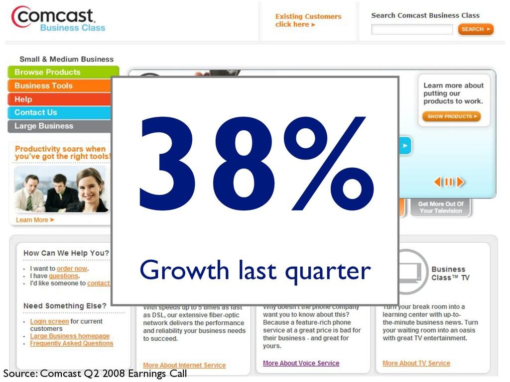 4-year goals: • 20% market share • 1 million bu...