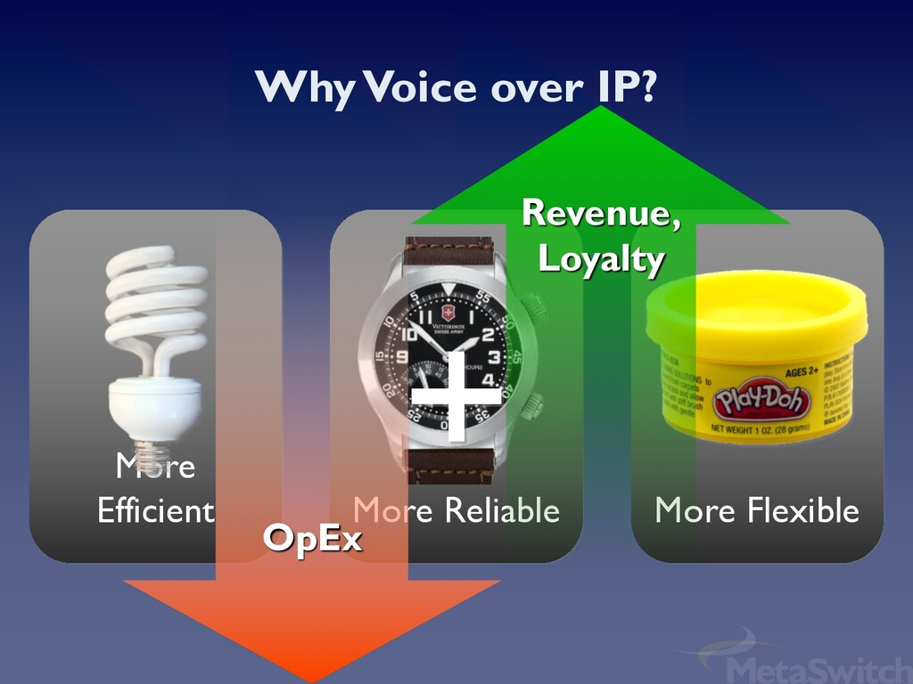 More Reliable Why Voice over IP? More Flexible ...