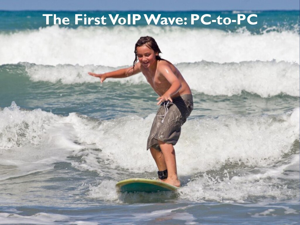 The First VoIP Wave: PC-to-PC