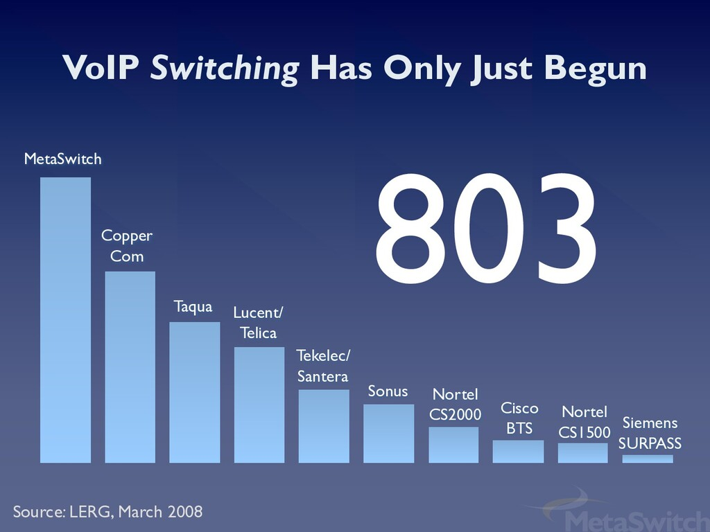 VoIP Switching Has Only Just Begun MetaSwitch C...