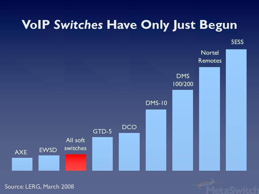 AXE EWSD GTD-5 DCO DMS-10 DMS 100/200 Nortel Re...