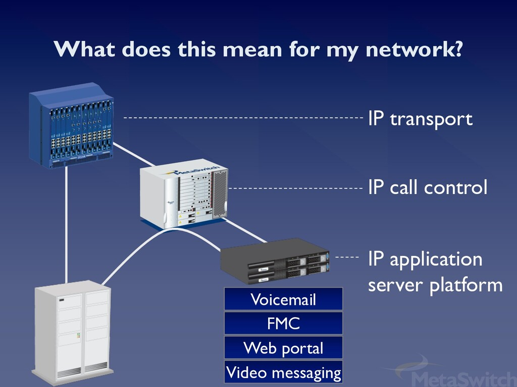 What does this mean for my network? IP transpor...