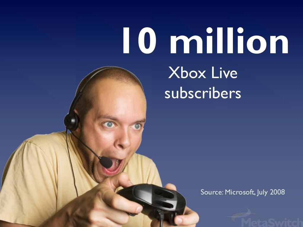 10 million Xbox Live subscribers Source: Micros...