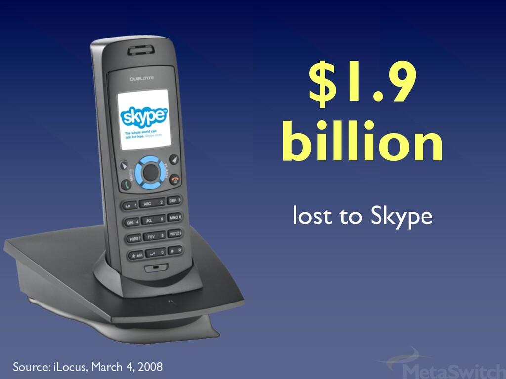 $1.9 billion lost to Skype Source: iLocus, Marc...