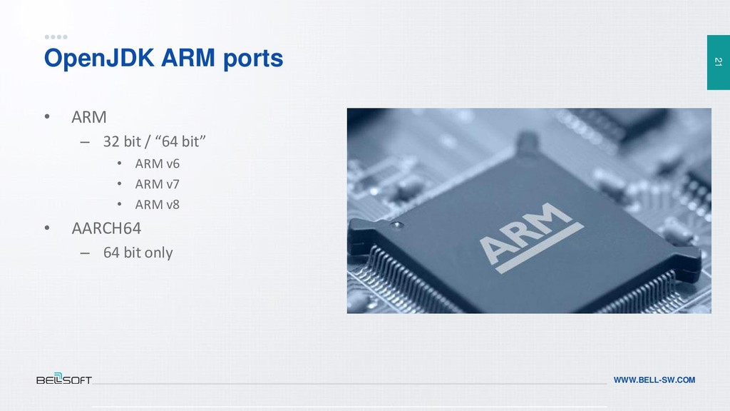 21 WWW.BELL-SW.COM OpenJDK ARM ports • ARM – 32...